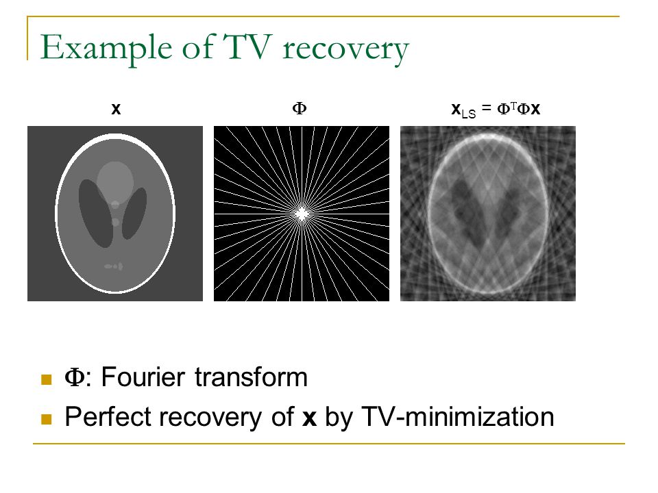 Example of TV recovery F: Fourier transform