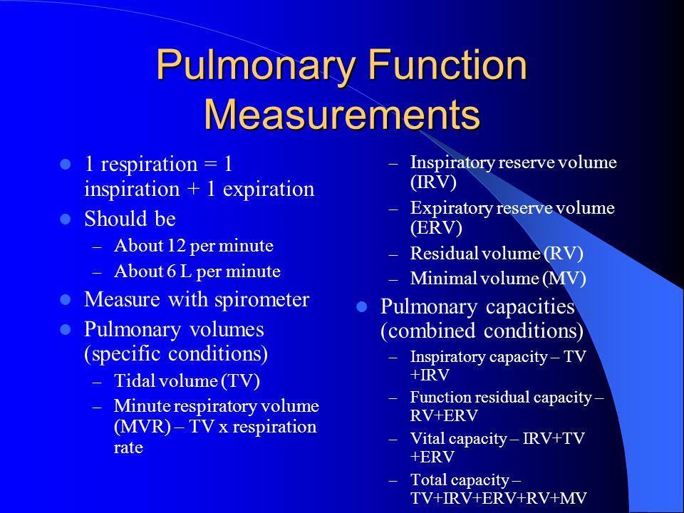 Pulmonary Function Measurements