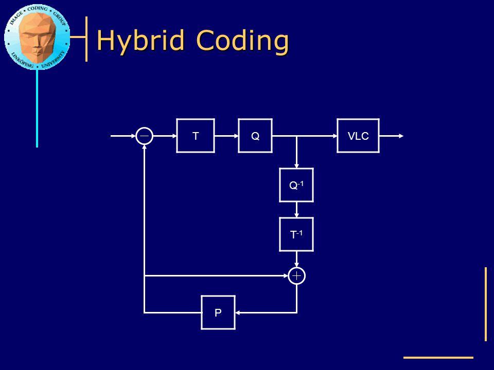 Hybrid Coding T Q VLC Q-1 T-1 P