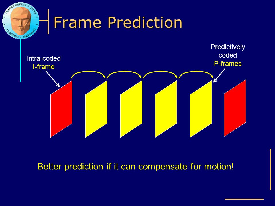 Better prediction if it can compensate for motion!
