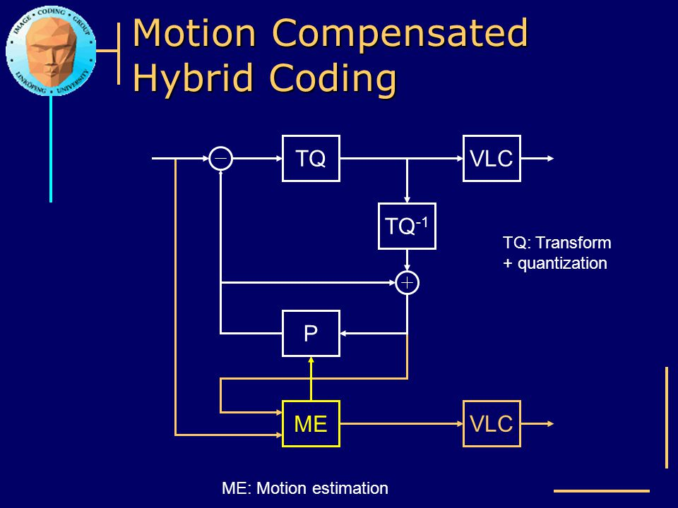 Motion Compensated Hybrid Coding