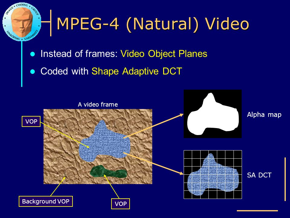 MPEG-4 (Natural) Video Instead of frames: Video Object Planes