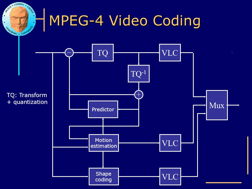 MPEG-4 Video Coding TQ-1 TQ VLC Mux VLC VLC