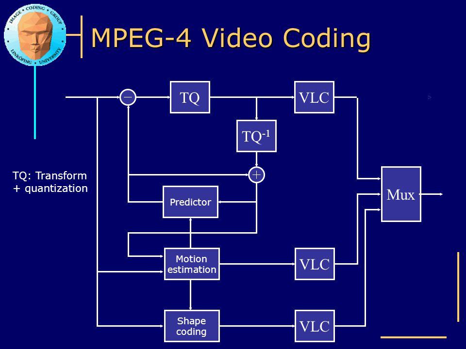MPEG-4 Video Coding TQ-1 TQ VLC Mux VLC VLC