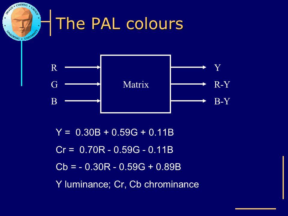 The PAL colours R Y G Matrix R-Y B B-Y Y = 0.30B + 0.59G + 0.11B