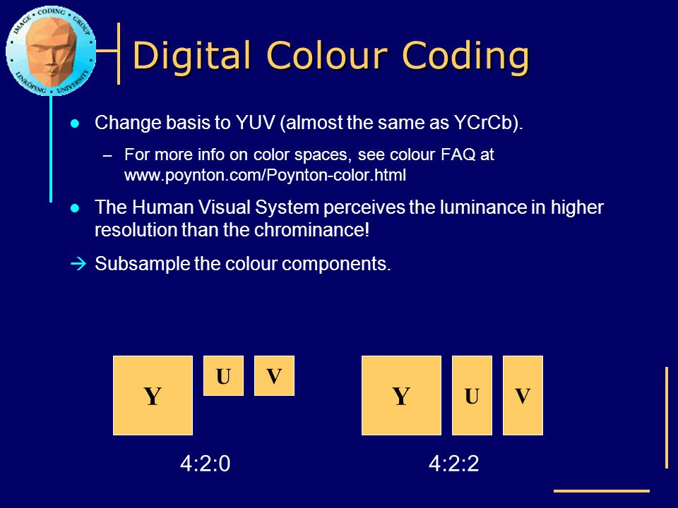 Digital Colour Coding Y Y U V 4:2:0 U V 4:2:2