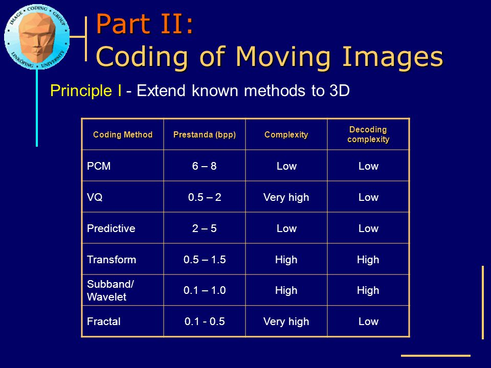 Part II: Coding of Moving Images