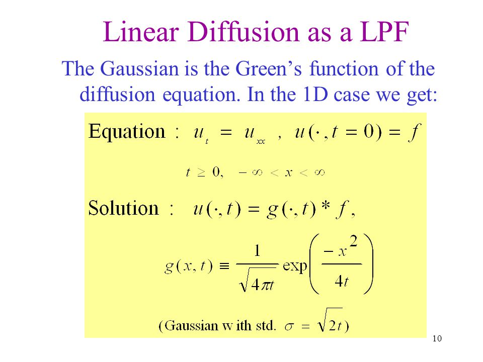 Linear Diffusion as a LPF