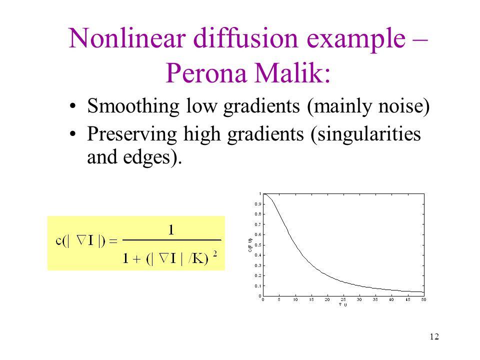 Nonlinear diffusion example – Perona Malik: