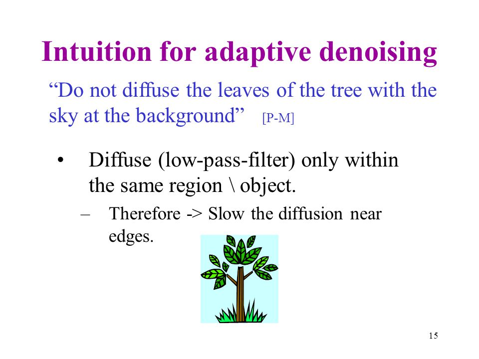 Intuition for adaptive denoising