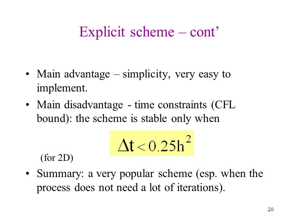 Explicit scheme – cont'
