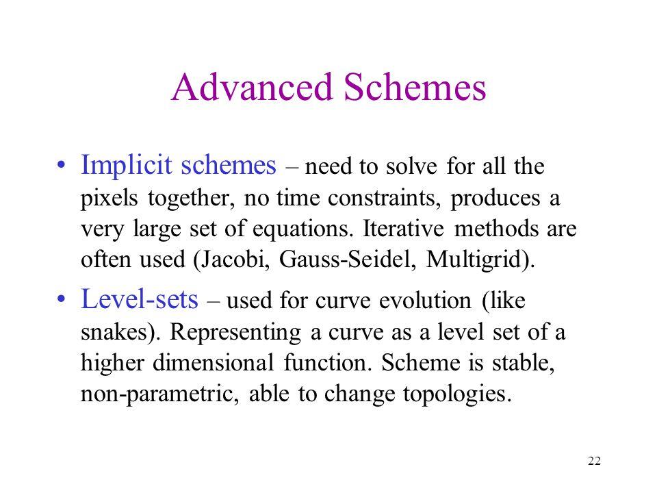 Advanced Schemes