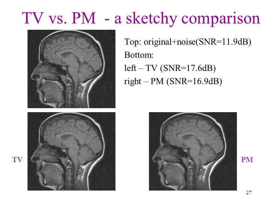 TV vs. PM - a sketchy comparison