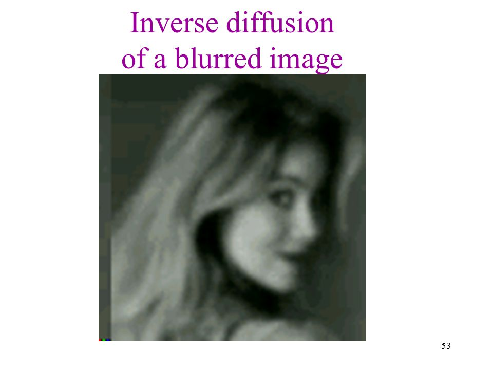 Inverse diffusion of a blurred image