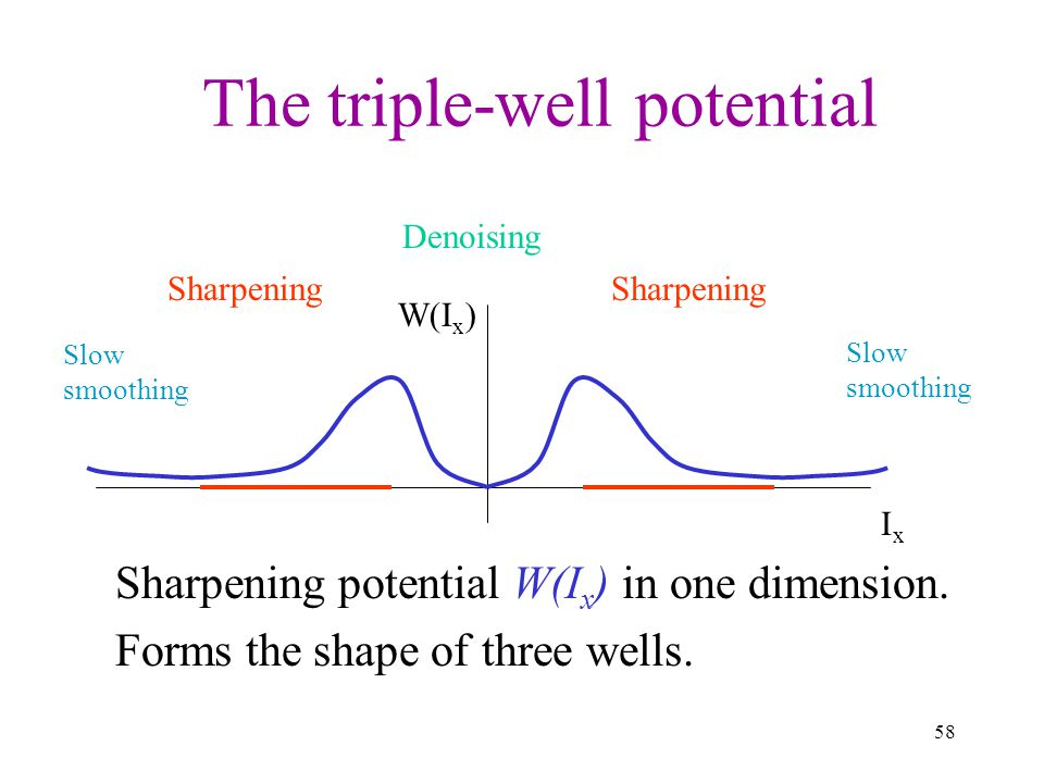 The triple-well potential