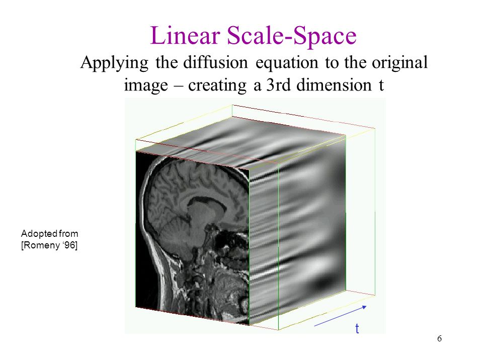 Linear Scale-Space Applying the diffusion equation to the original image – creating a 3rd dimension t