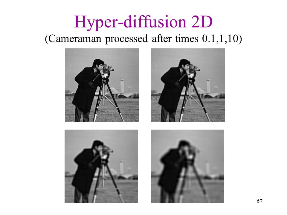 Hyper-diffusion 2D (Cameraman processed after times 0.1,1,10)