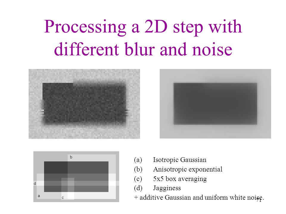 Processing a 2D step with different blur and noise