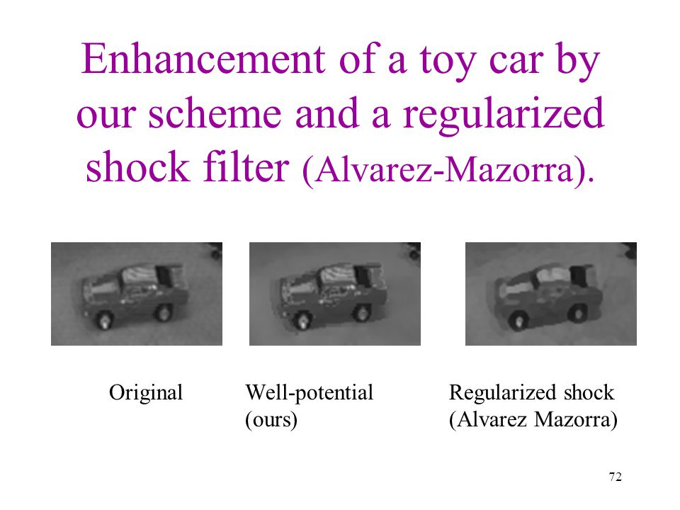 Enhancement of a toy car by our scheme and a regularized shock filter (Alvarez-Mazorra).