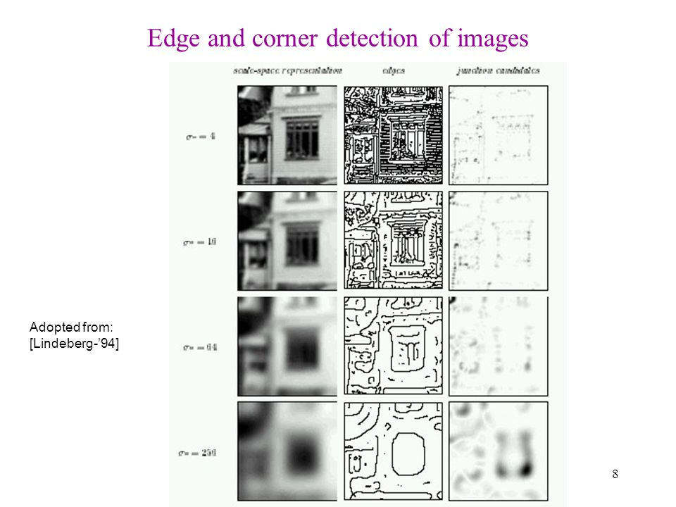 Edge and corner detection of images