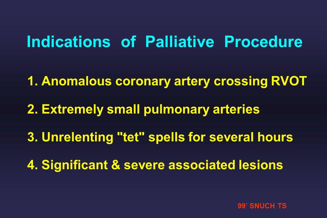 Indications of Palliative Procedure