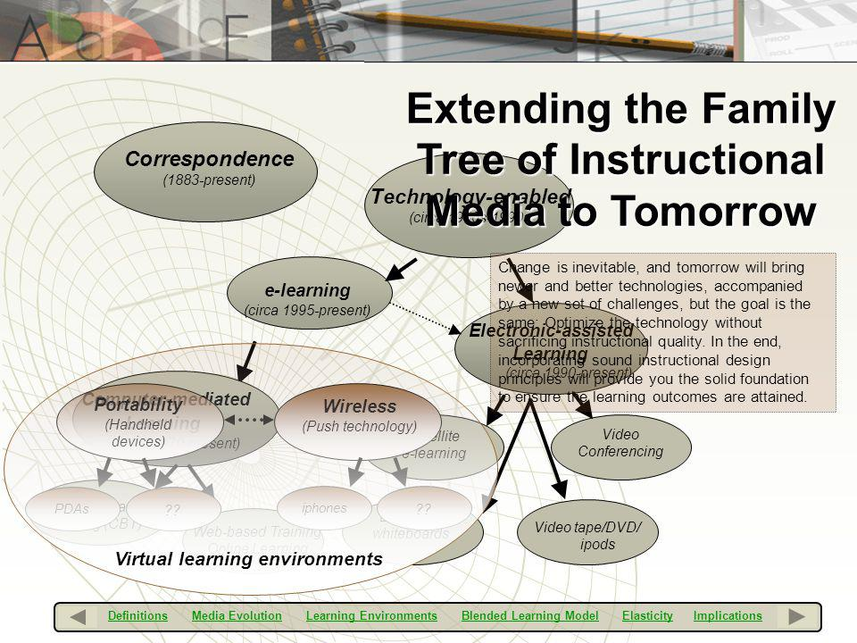 Extending the Family Tree of Instructional Media to Tomorrow