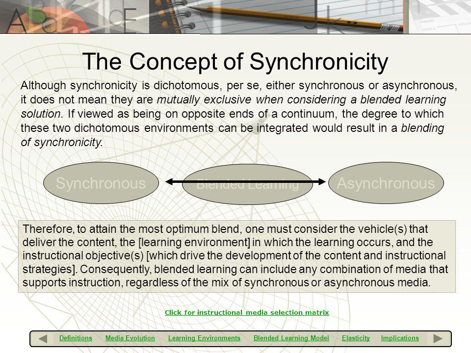 The Concept of Synchronicity
