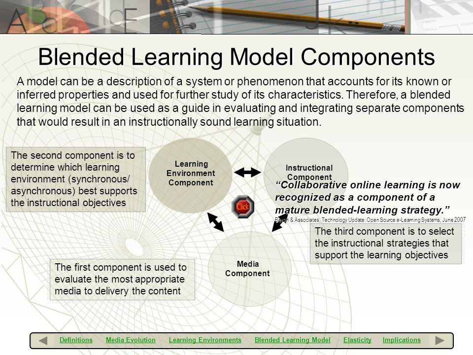 Blended Learning Model Components