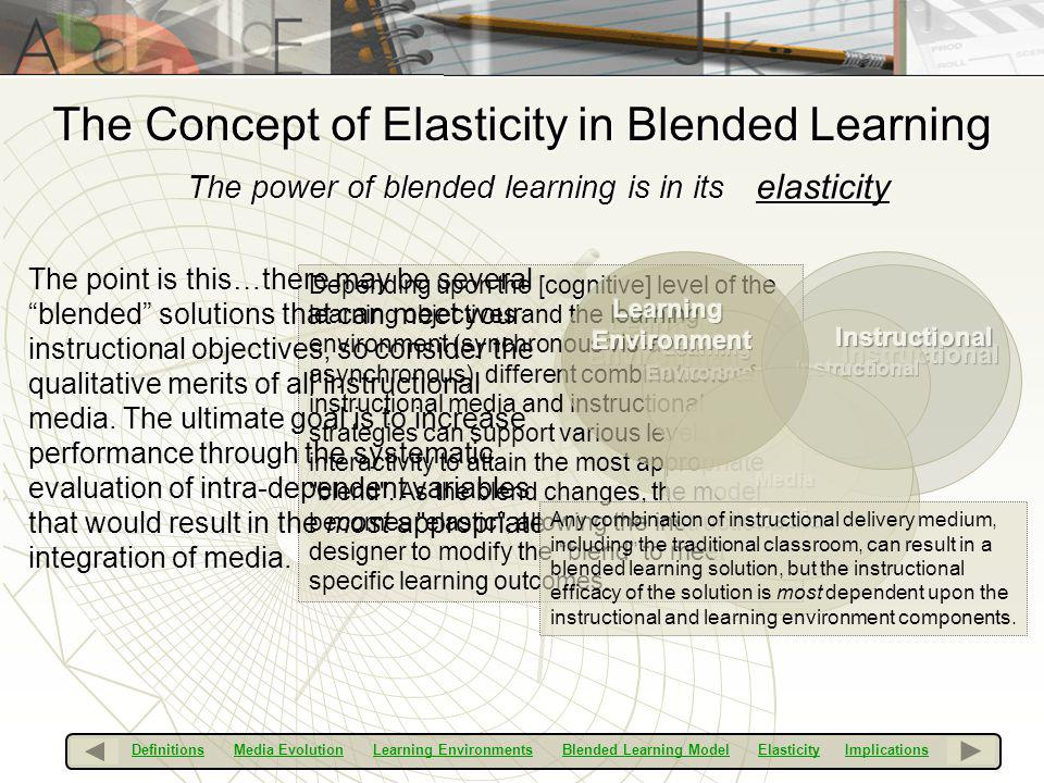 The Concept of Elasticity in Blended Learning