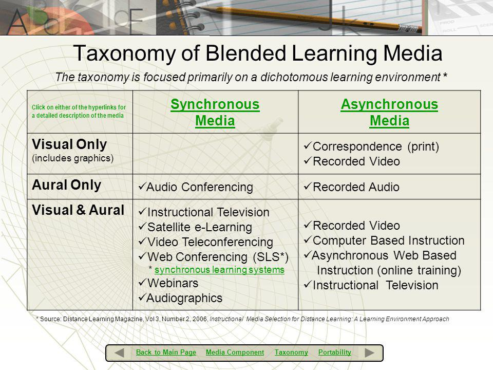 Taxonomy of Blended Learning Media