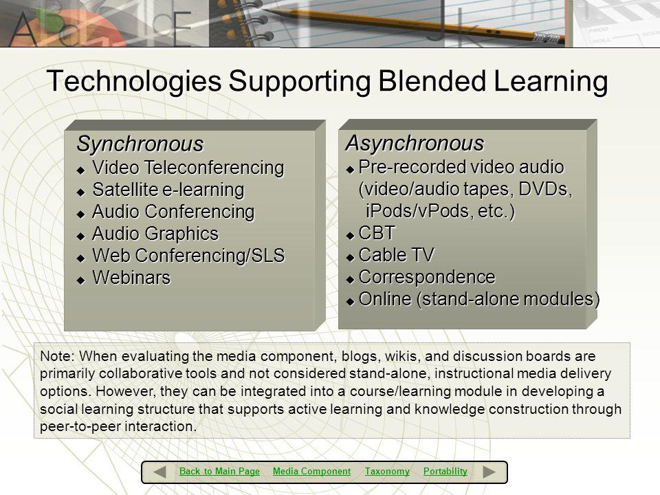 Technologies Supporting Blended Learning