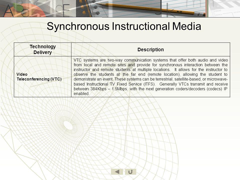 Synchronous Instructional Media