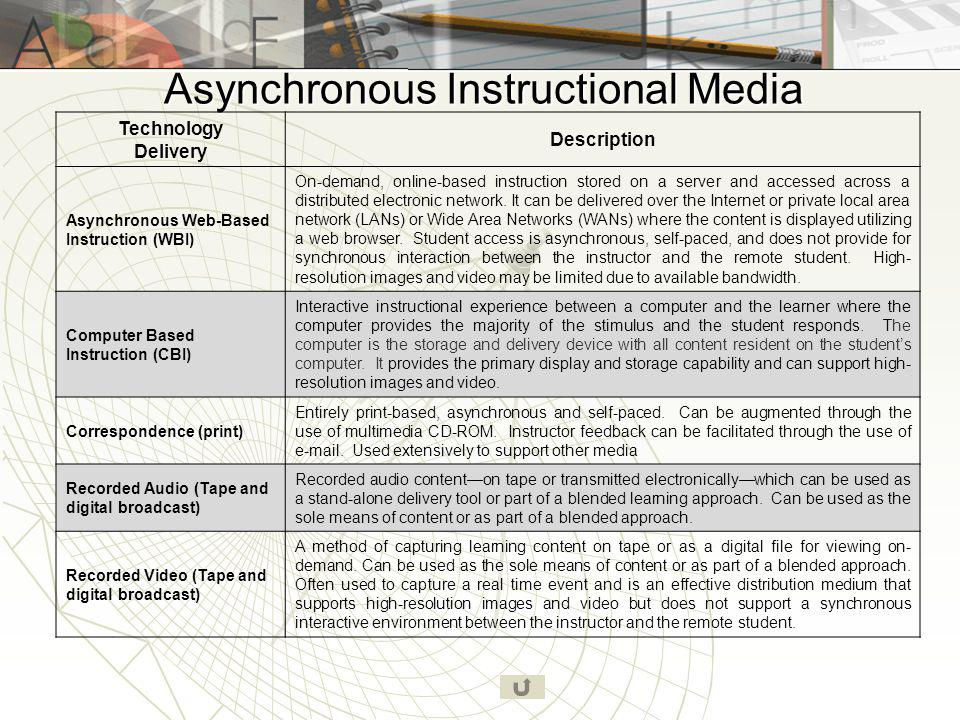 Asynchronous Instructional Media