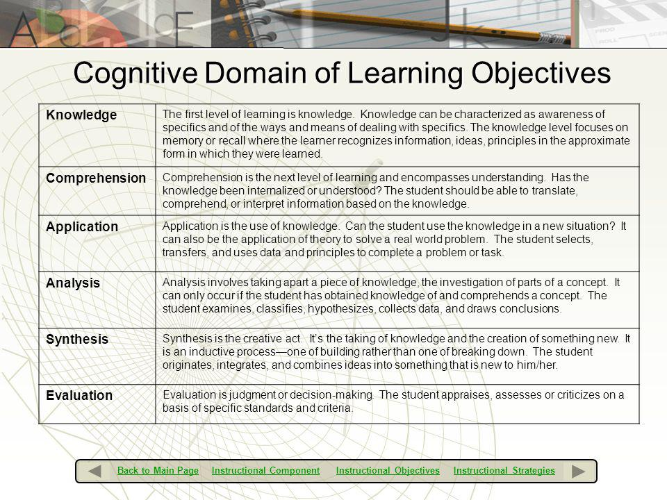 Cognitive Domain of Learning Objectives