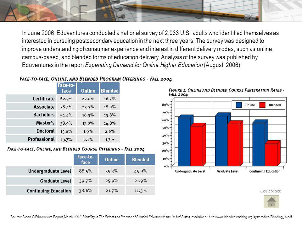 In June 2006, Eduventures conducted a national survey of 2,033 U. S