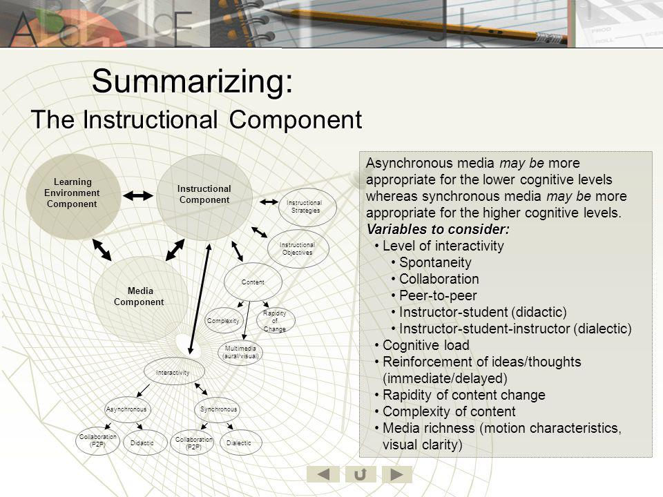 Summarizing: The Instructional Component