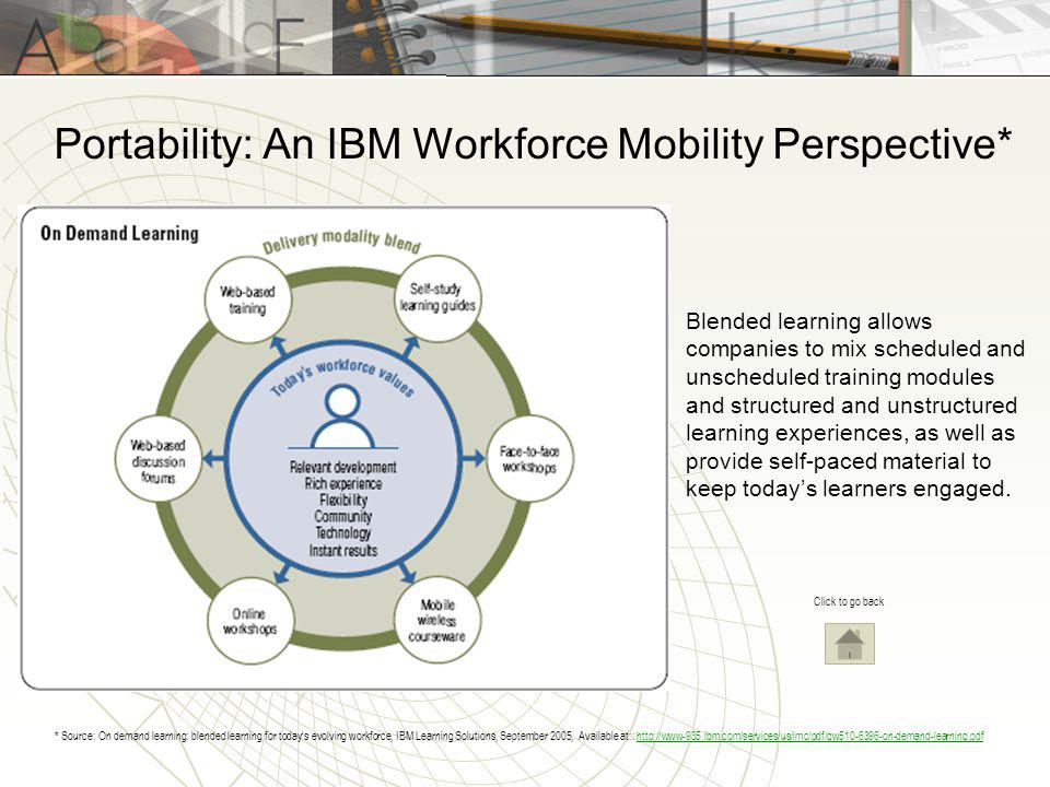 Portability: An IBM Workforce Mobility Perspective*