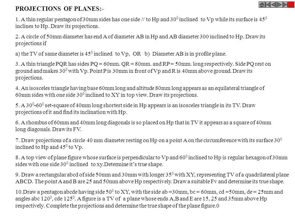 PROJECTIONS OF PLANES:-