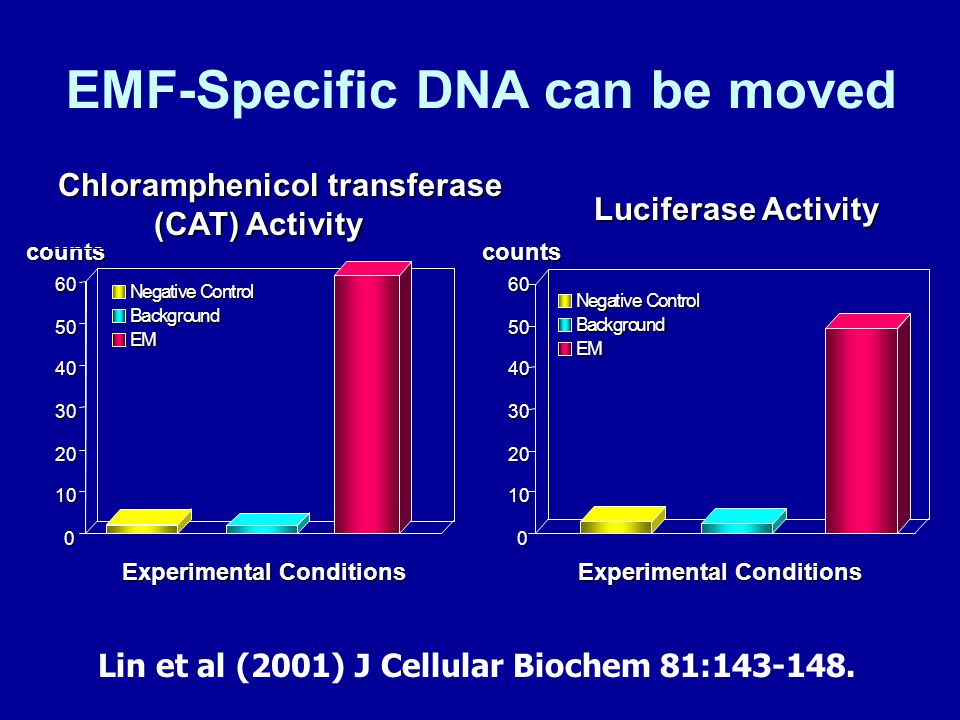 EMF-Specific DNA can be moved
