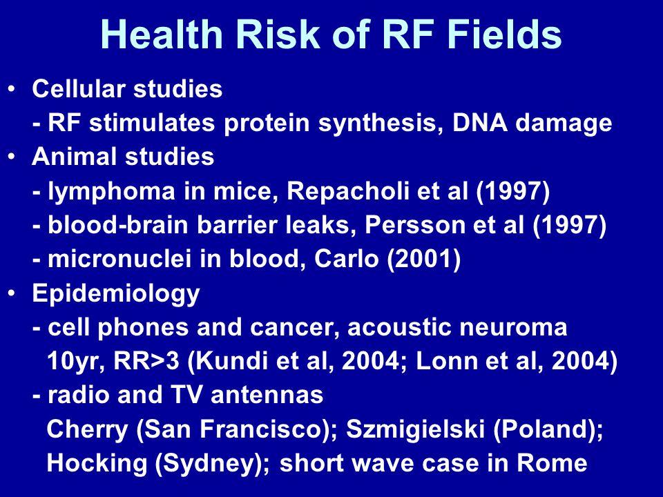 Health Risk of RF Fields