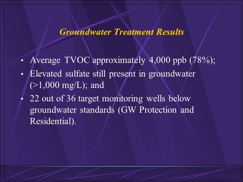Groundwater Treatment Results