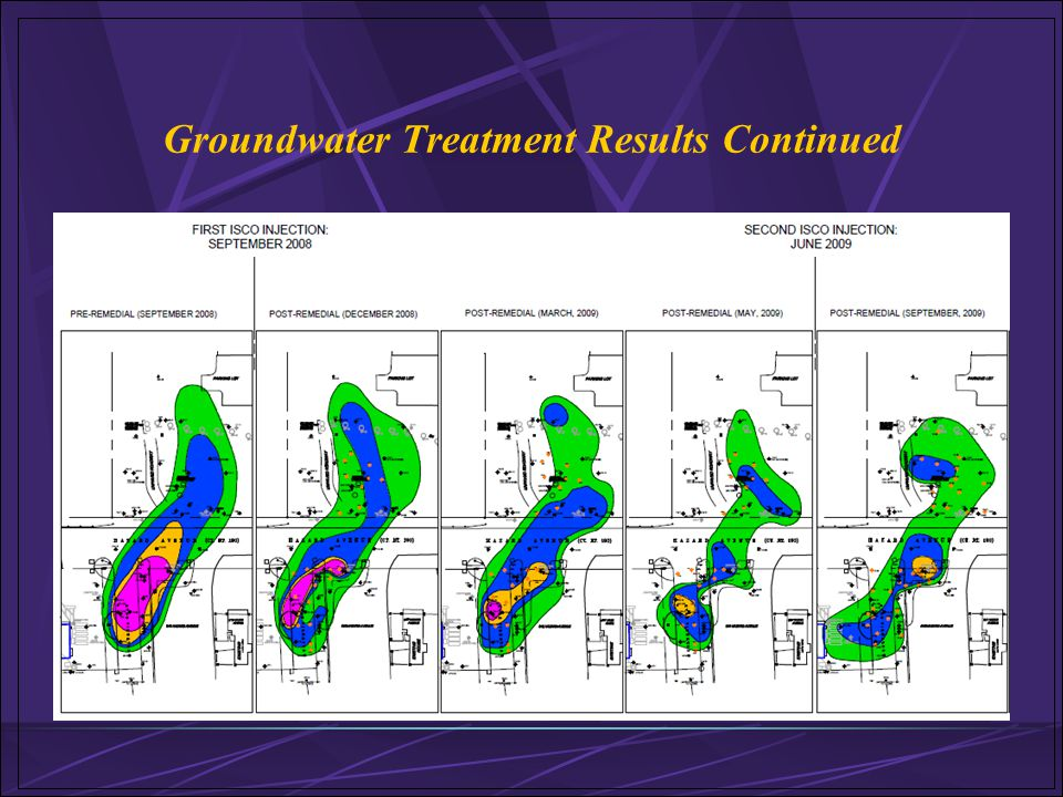 Groundwater Treatment Results Continued
