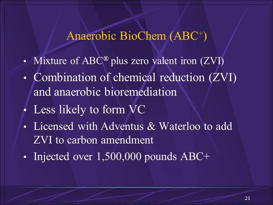 Anaerobic BioChem (ABC+)