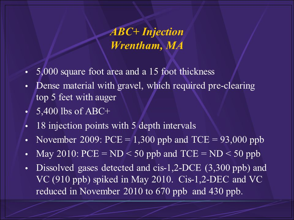 ABC+ Injection Wrentham, MA