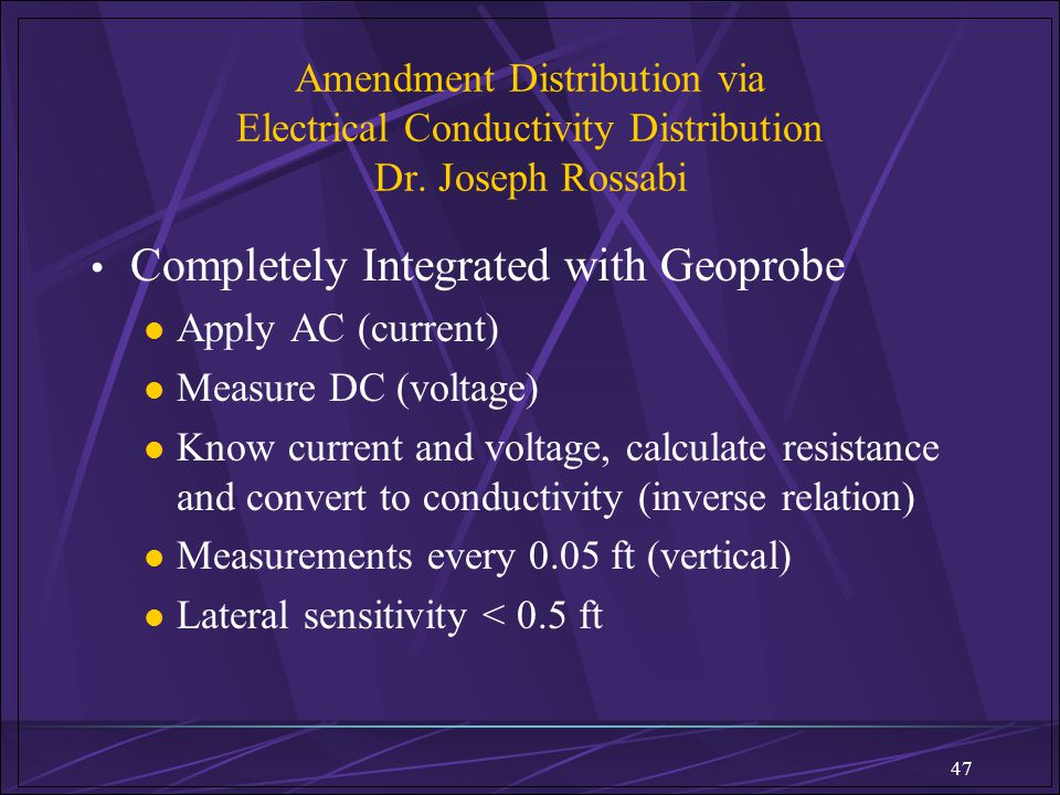 Completely Integrated with Geoprobe
