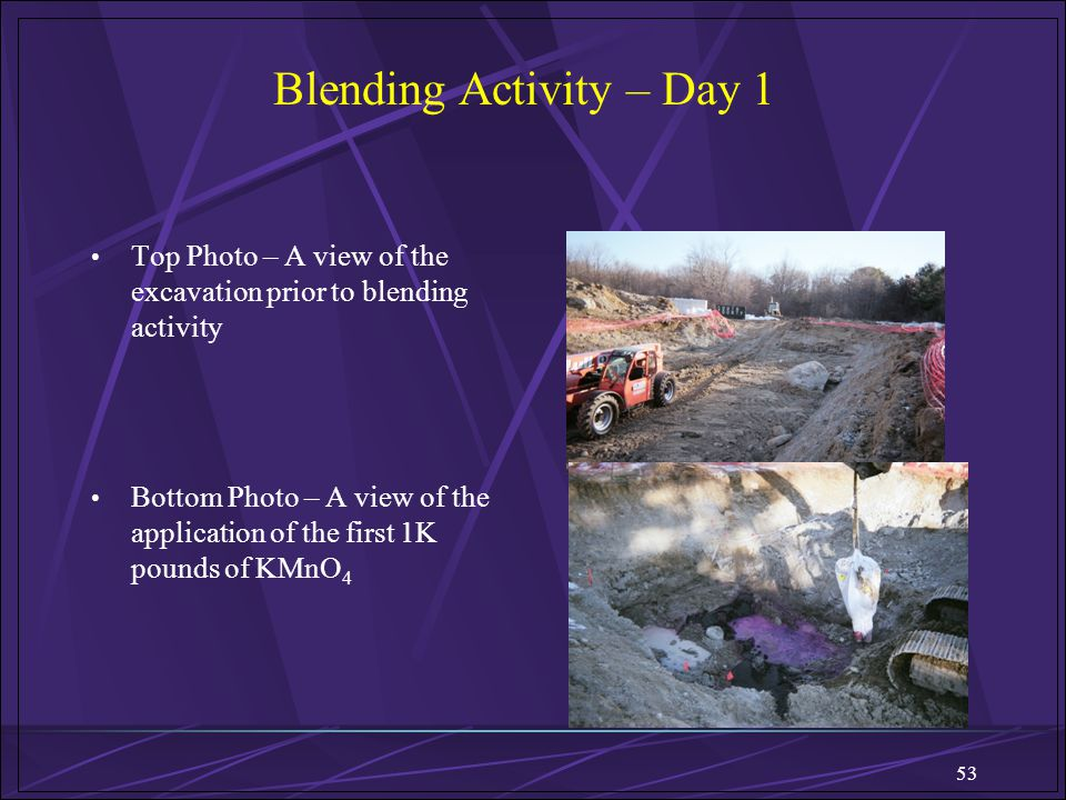 Blending Activity – Day 1