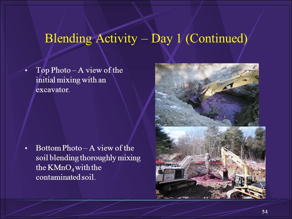 Blending Activity – Day 1 (Continued)