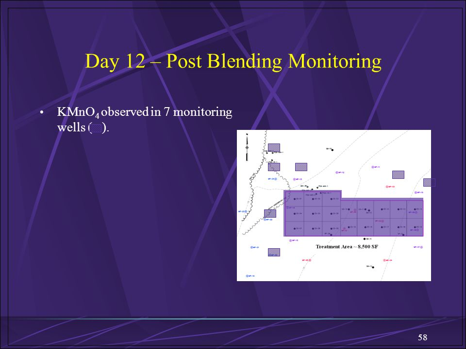 Day 12 – Post Blending Monitoring