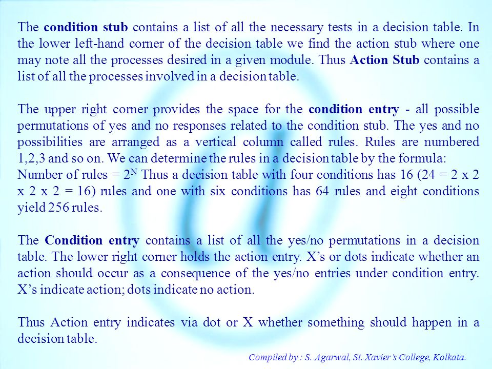 The condition stub contains a list of all the necessary tests in a decision table. In the lower left-hand corner of the decision table we find the action stub where one may note all the processes desired in a given module. Thus Action Stub contains a list of all the processes involved in a decision table.