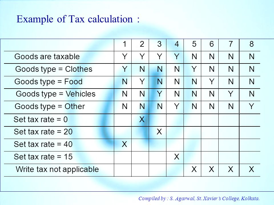Example of Tax calculation :